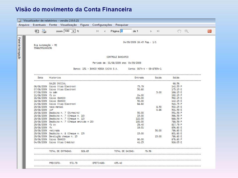 Visão do movimento da Conta Financeira