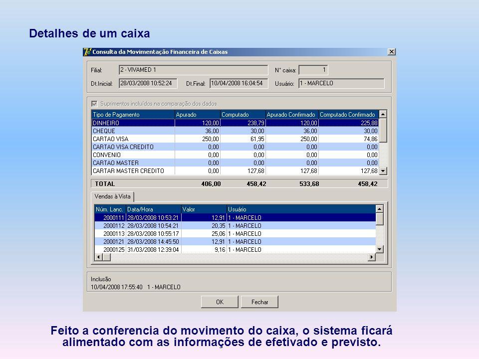 Detalhes de um caixa Feito a conferencia do movimento do caixa, o sistema ficará alimentado com as informações de efetivado e previsto.