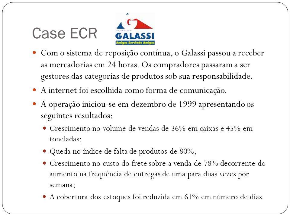 Case ECR Com o sistema de reposição contínua, o Galassi passou a receber as mercadorias em 24 horas. Os compradores passaram a ser gestores das catego