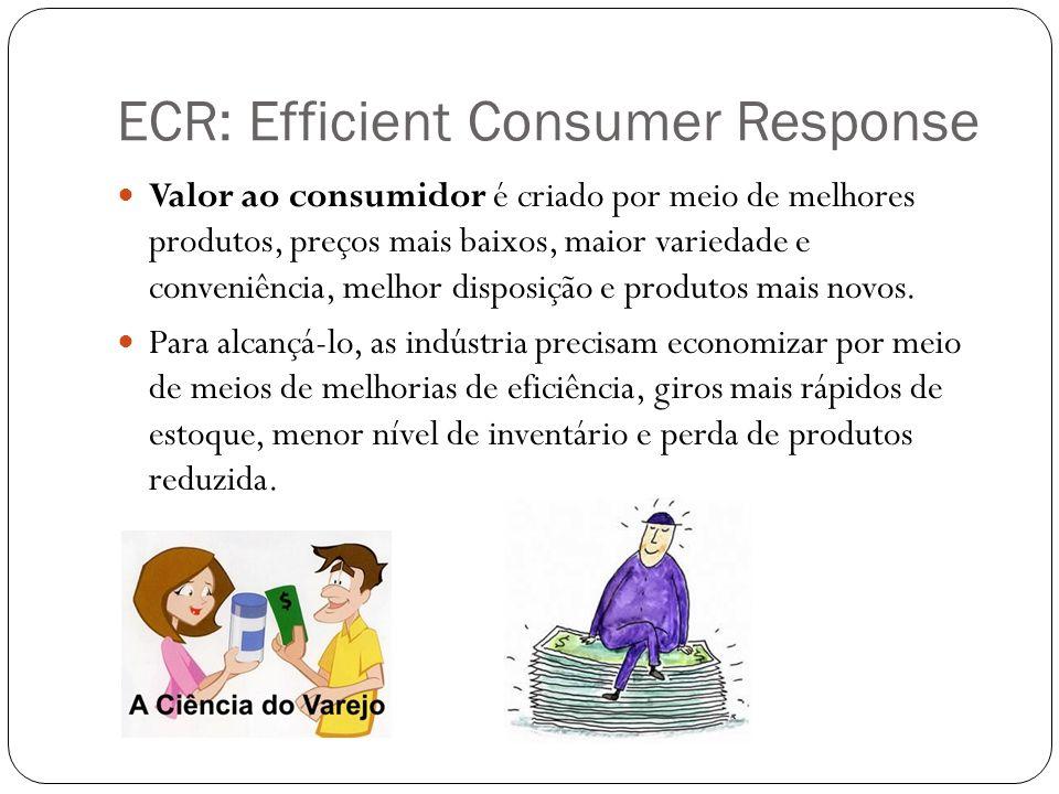 ECR: Efficient Consumer Response ECR: Fabricantes trabalham juntos em conjunto para reduzir custos da cadeia logística integrada e trazer maior valor ao consumidor final.