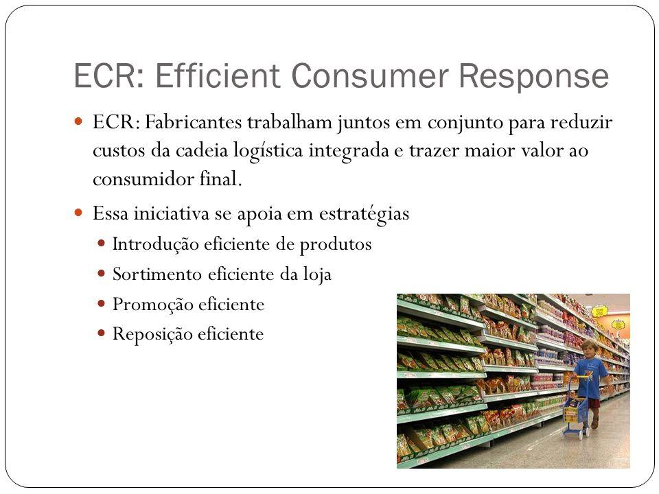 ECR: Ferramentas As ferramentas para o ECR são as seguintes: Gerenciamento de categoria Reposição contínua (just in time) Custeio baseado em atividade (entender os custos e a rentabilidade) Benchmarking das melhores práticas Pedido acompanhado por computador
