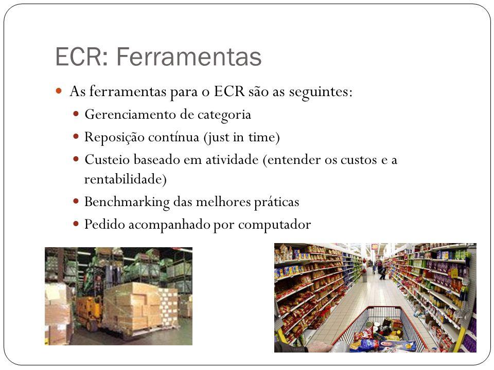 ECR: Ferramentas As ferramentas para o ECR são as seguintes: Gerenciamento de categoria Reposição contínua (just in time) Custeio baseado em atividade