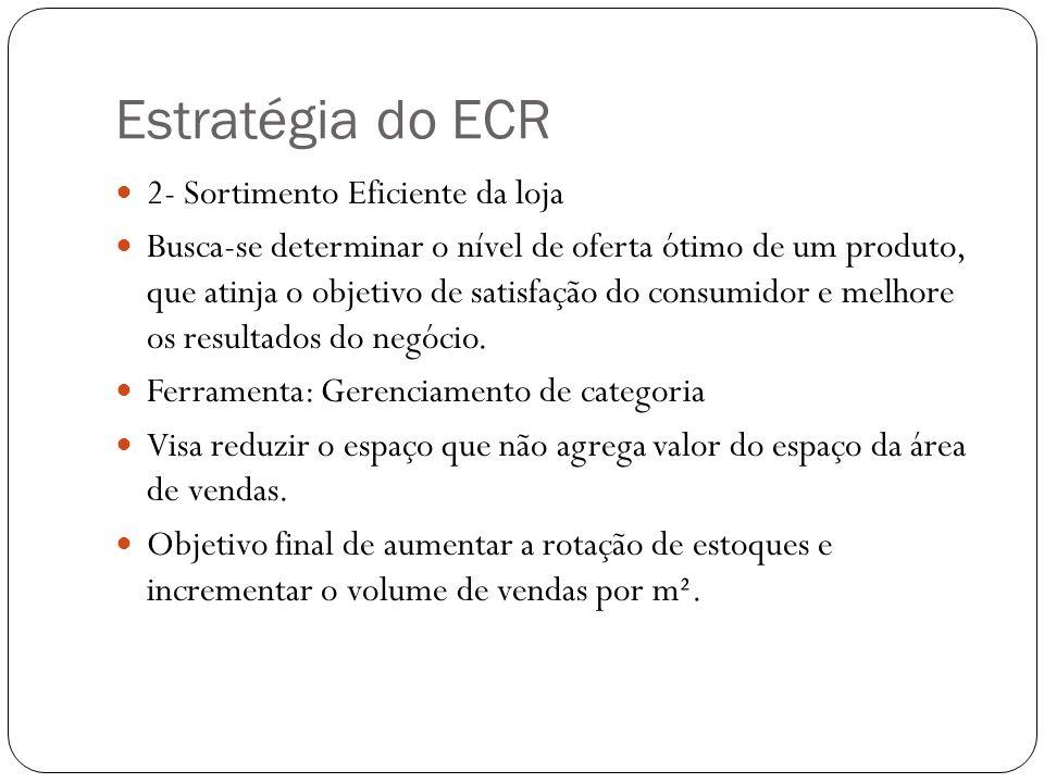 Estratégia do ECR 2- Sortimento Eficiente da loja Busca-se determinar o nível de oferta ótimo de um produto, que atinja o objetivo de satisfação do co