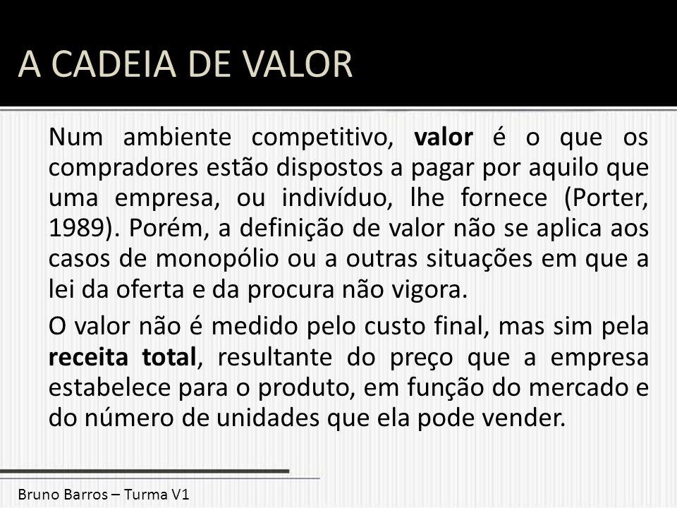 A CADEIA DE VALOR Bruno Barros – Turma V1 Num ambiente competitivo, valor é o que os compradores estão dispostos a pagar por aquilo que uma empresa, o