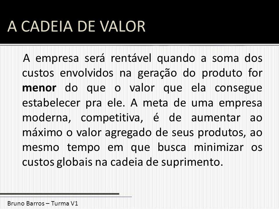 A CADEIA DE VALOR Bruno Barros – Turma V1 A empresa será rentável quando a soma dos custos envolvidos na geração do produto for menor do que o valor q