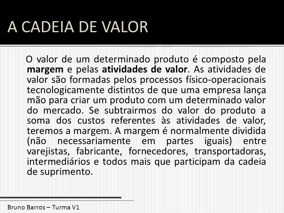 A CADEIA DE VALOR Bruno Barros – Turma V1 O valor de um determinado produto é composto pela margem e pelas atividades de valor. As atividades de valor