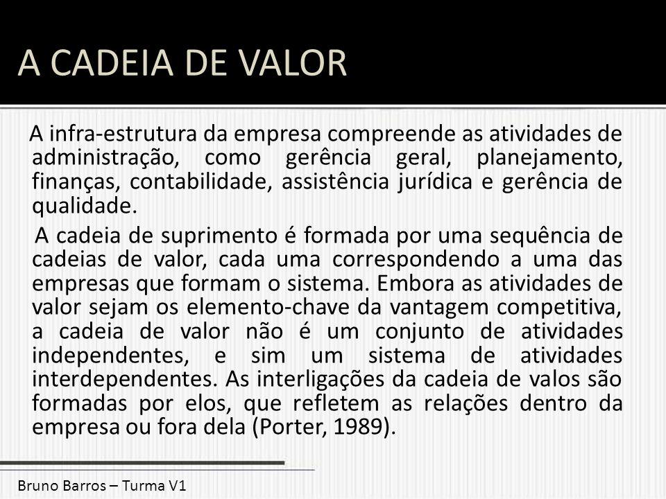 A CADEIA DE VALOR Bruno Barros – Turma V1 A infra-estrutura da empresa compreende as atividades de administração, como gerência geral, planejamento, f