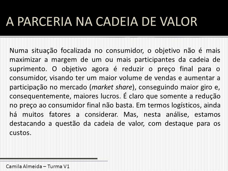 Camila Almeida – Turma V1 Numa situação focalizada no consumidor, o objetivo não é mais maximizar a margem de um ou mais participantes da cadeia de su