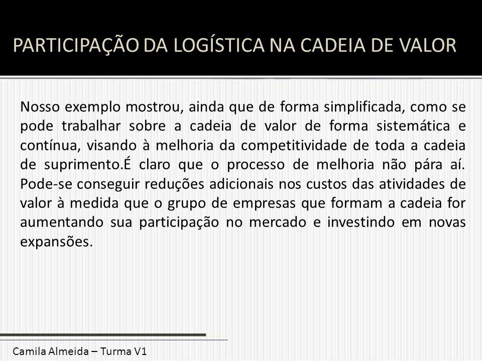 PARTICIPAÇÃO DA LOGÍSTICA NA CADEIA DE VALOR Camila Almeida – Turma V1 Nosso exemplo mostrou, ainda que de forma simplificada, como se pode trabalhar
