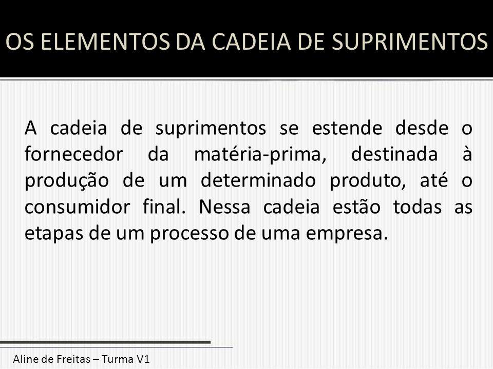 OS ELEMENTOS DA CADEIA DE SUPRIMENTOS A cadeia de suprimentos se estende desde o fornecedor da matéria-prima, destinada à produção de um determinado p