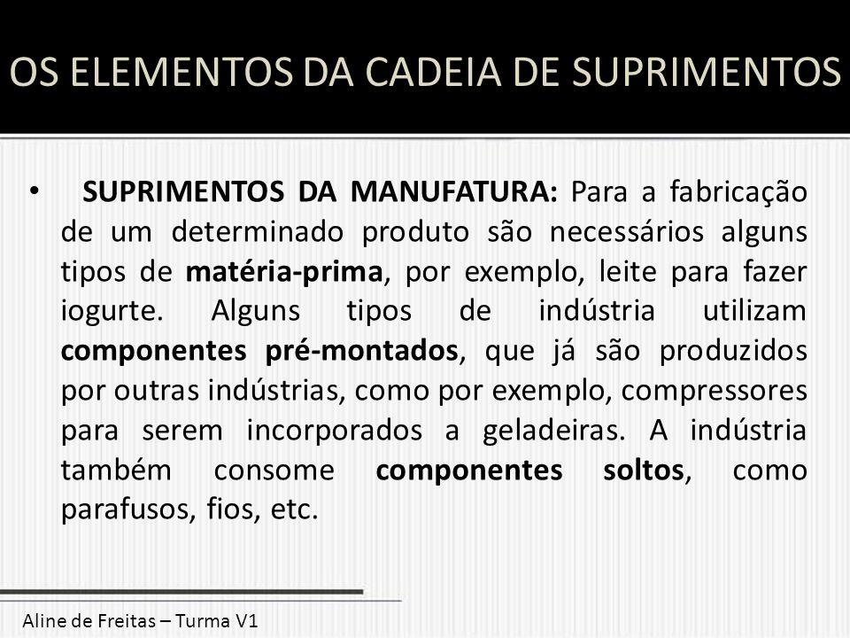OS ELEMENTOS DA CADEIA DE SUPRIMENTOS Aline de Freitas – Turma V1 SUPRIMENTOS DA MANUFATURA: Para a fabricação de um determinado produto são necessári