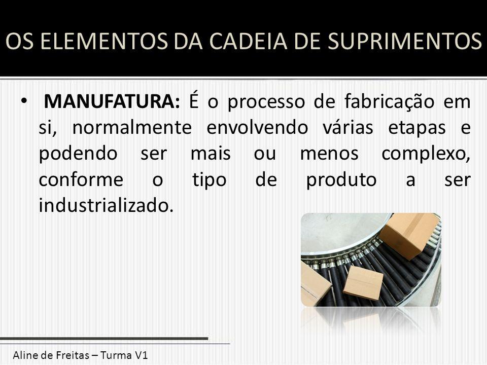 OS ELEMENTOS DA CADEIA DE SUPRIMENTOS Aline de Freitas – Turma V1 MANUFATURA: É o processo de fabricação em si, normalmente envolvendo várias etapas e