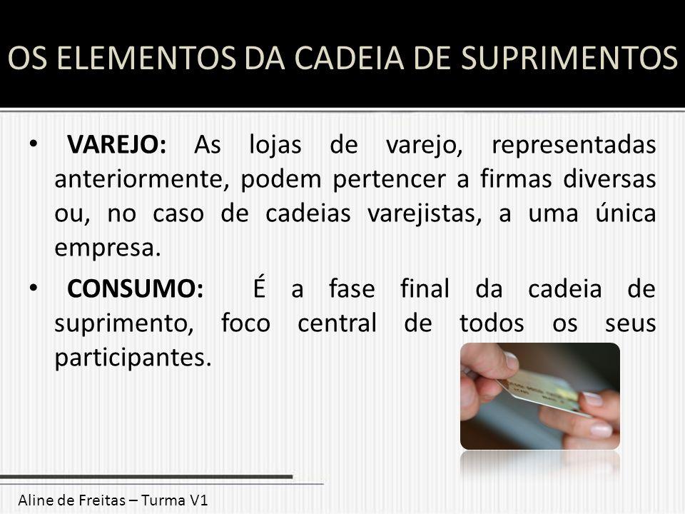 OS ELEMENTOS DA CADEIA DE SUPRIMENTOS Aline de Freitas – Turma V1 VAREJO: As lojas de varejo, representadas anteriormente, podem pertencer a firmas di