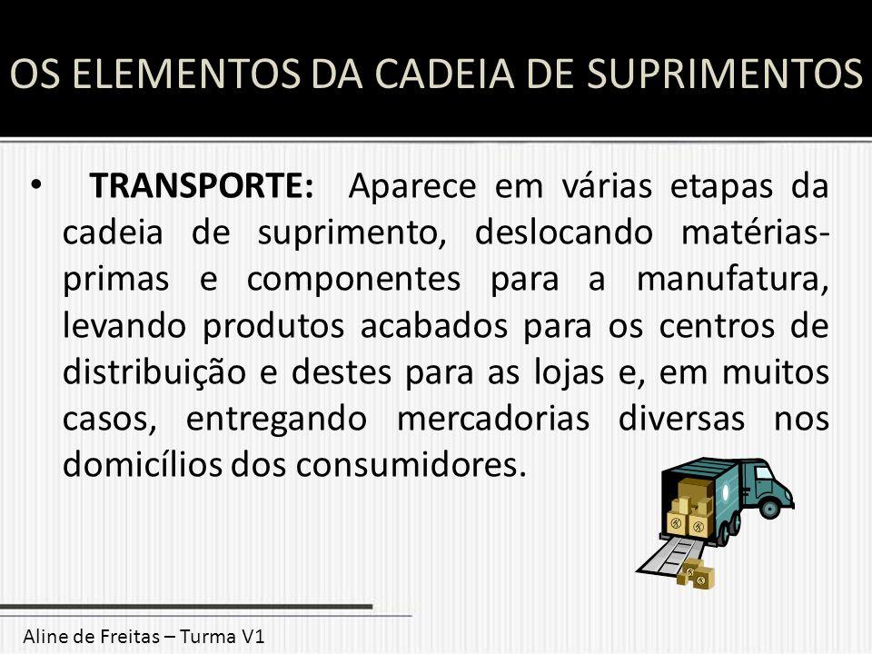 OS ELEMENTOS DA CADEIA DE SUPRIMENTOS Aline de Freitas – Turma V1 TRANSPORTE: Aparece em várias etapas da cadeia de suprimento, deslocando matérias- p