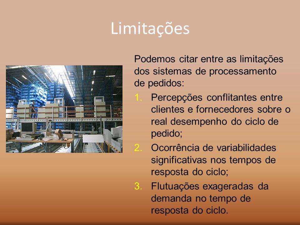 Limitações Podemos citar entre as limitações dos sistemas de processamento de pedidos: 1.Percepções conflitantes entre clientes e fornecedores sobre o
