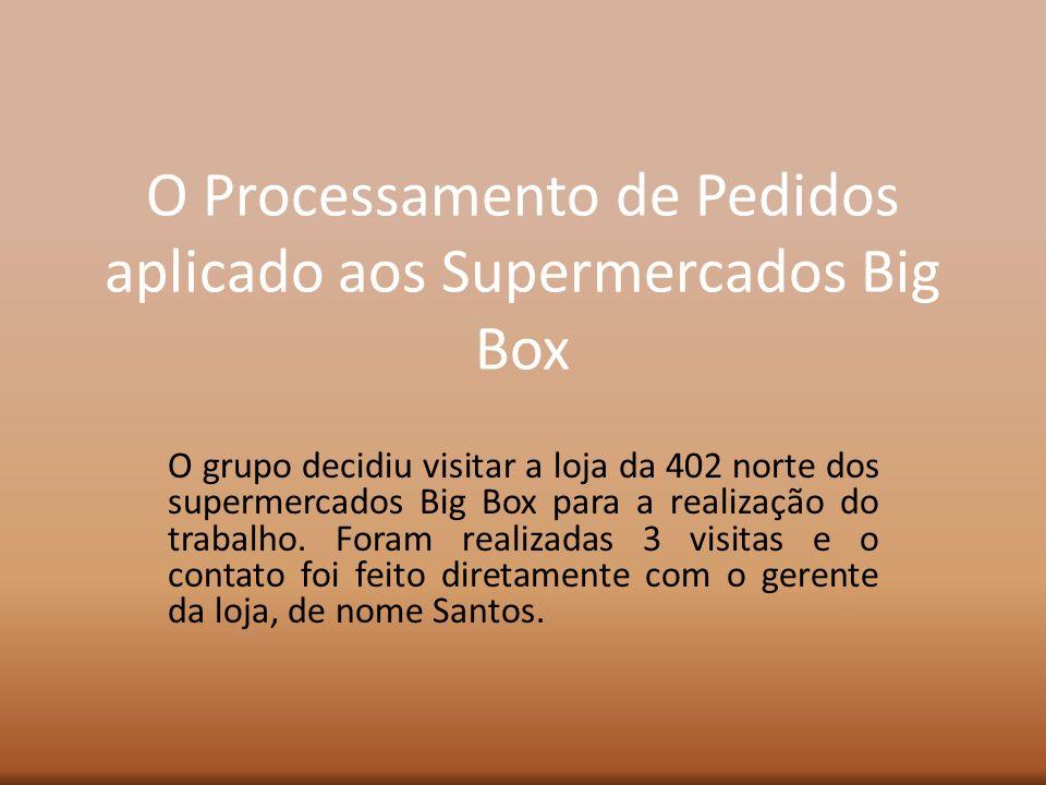 O Processamento de Pedidos aplicado aos Supermercados Big Box O grupo decidiu visitar a loja da 402 norte dos supermercados Big Box para a realização