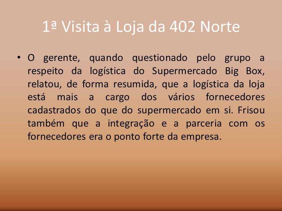 1ª Visita à Loja da 402 Norte O gerente, quando questionado pelo grupo a respeito da logística do Supermercado Big Box, relatou, de forma resumida, qu