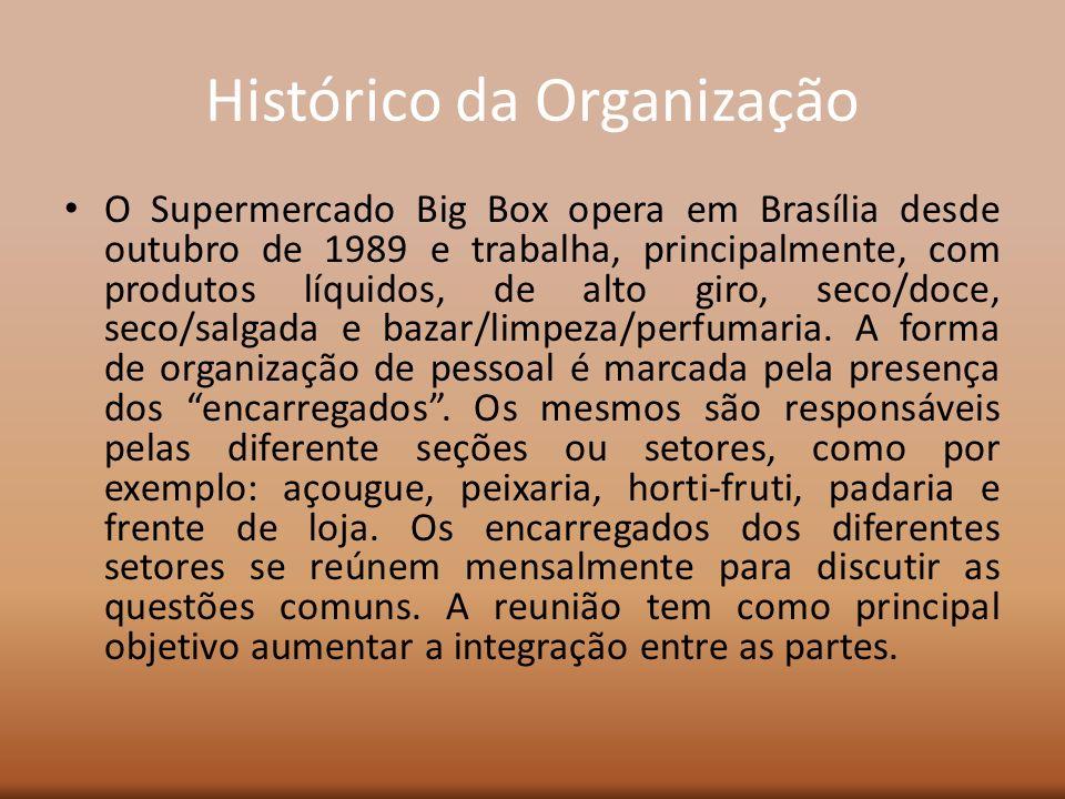 Histórico da Organização O Supermercado Big Box opera em Brasília desde outubro de 1989 e trabalha, principalmente, com produtos líquidos, de alto gir