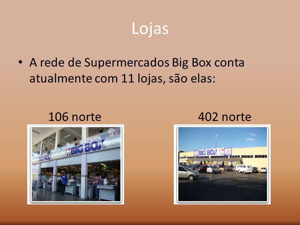 Lojas A rede de Supermercados Big Box conta atualmente com 11 lojas, são elas: 106 norte402 norte