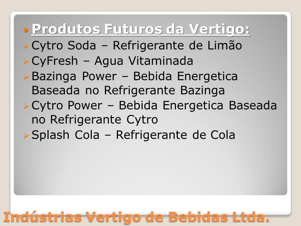 Indústrias Vertigo de Bebidas Ltda. Produtos Futuros da Vertigo: Produtos Futuros da Vertigo: Cytro Soda – Refrigerante de Limão CyFresh – Agua Vitami