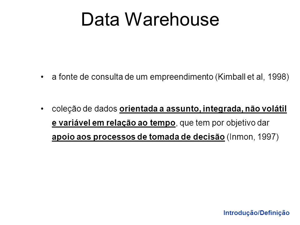 Data Warehouse É um conjunto de dados íntegros, integrados e históricos, não voláteis, organizados por assunto que servirão de base aos sistemas de su