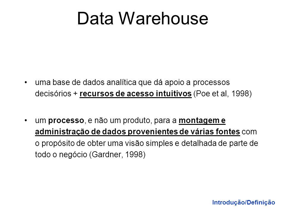 a fonte de consulta de um empreendimento (Kimball et al, 1998) coleção de dados orientada a assunto, integrada, não volátil e variável em relação ao t