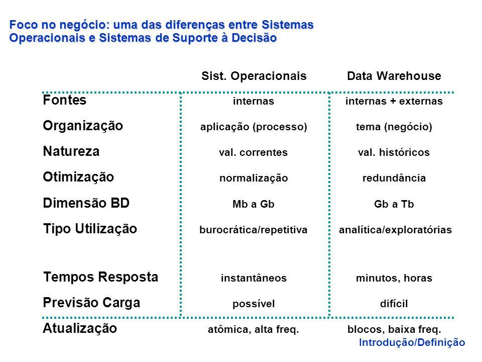 Data Warehouse a informação estratégica e consolidada do seu negócio Permite a análise consolidada dos dados da organização. Estrutura a informação de