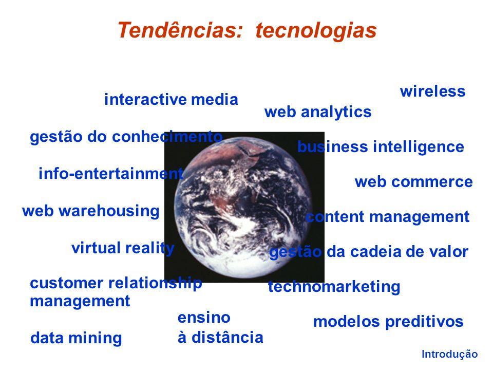 DATA WAREHOUSE Professor MSc Ly Freitas Filho Site: www.lyfreitas.comwww.lyfreitas.com E-mail: ly@lyfreitas.comly@lyfreitas.com Faculdades NDA – FACNE