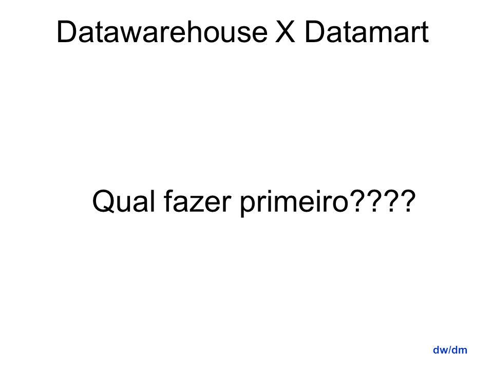 Datawarehouse X DatamartVendas Marketing Finanças Produção Recursos Humanos Datawarehouse Datamart dw/dm