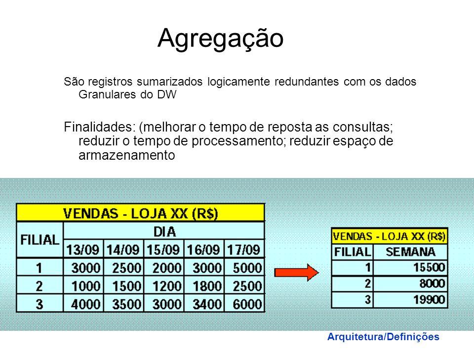 Granularidade É o nível de detalhe ou de resumo contido nas unidades de dados existentes no DW É a unidade de medida mínima de um modelo de DW. É a co