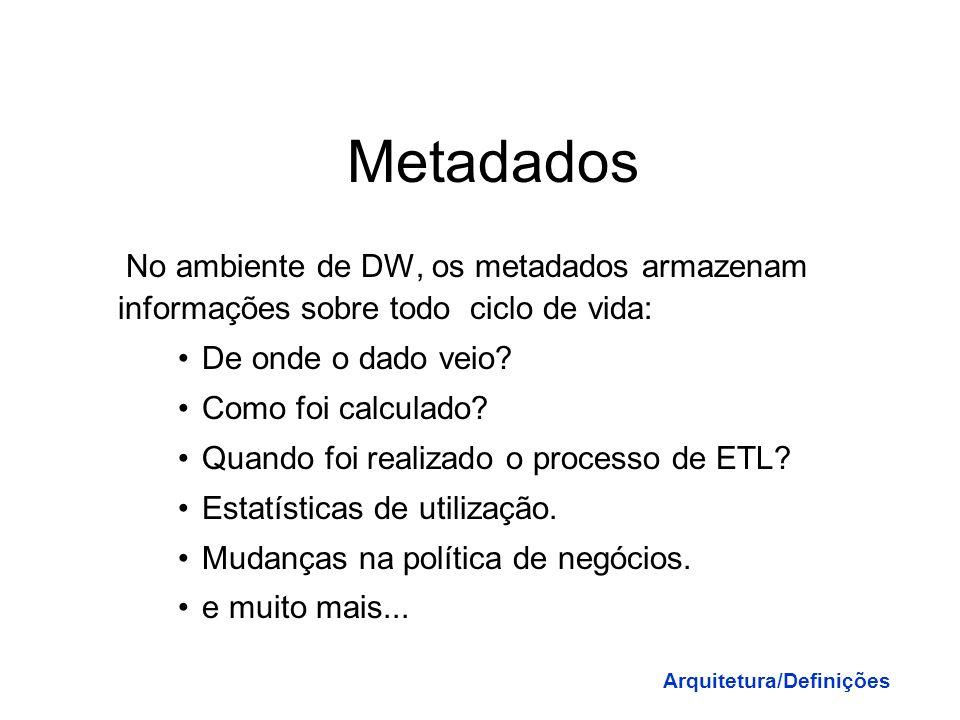 Metadados O metadado representa a definição dos dados contidos no DW, é através dele, que o usuário fica sabendo como as entidades estão representadas