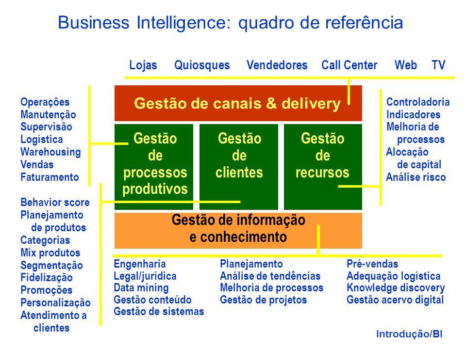 Tendências: tecnologias virtual reality web warehousing technomarketing web analytics customer relationship management gestão do conhecimento web comm