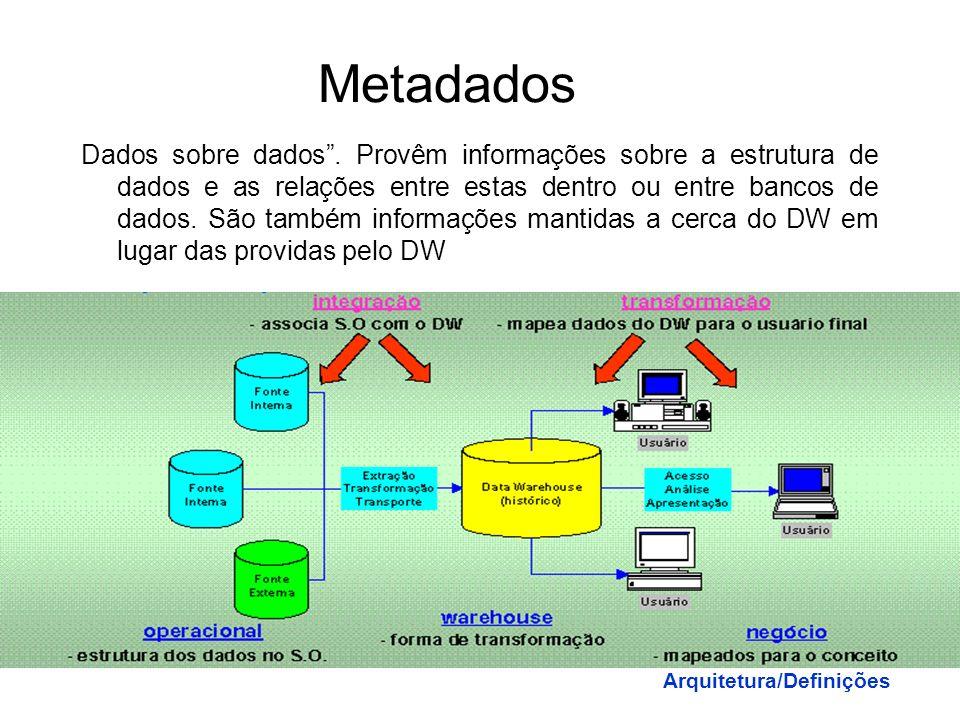 Metadados No ambiente de DW, os metadados armazenam informações sobre todo ciclo de vida: De onde o dado veio? Como foi calculado? Quando foi realizad