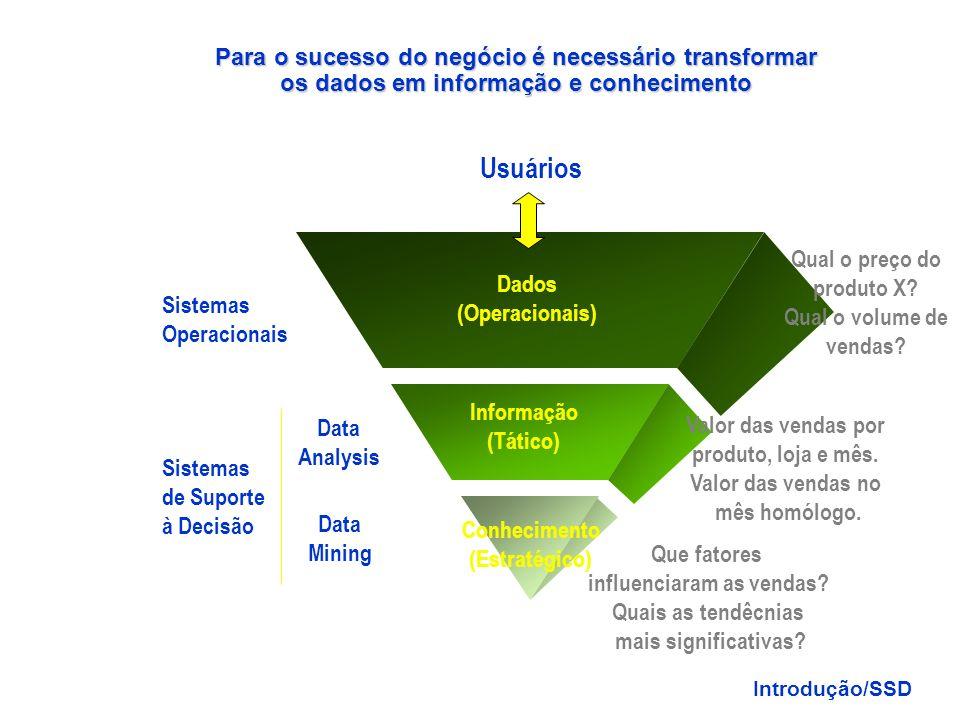 Gestão de informação e conhecimento Gestão de canais & delivery Gestão de processos produtivos Gestão de clientes Gestão de recursos Business Intellig
