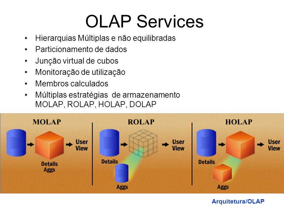 On-Line Analytical Processing (OLAP) designação genérica para as atividades de acesso e apresentação de dados provenientes de um DW baseado em represe
