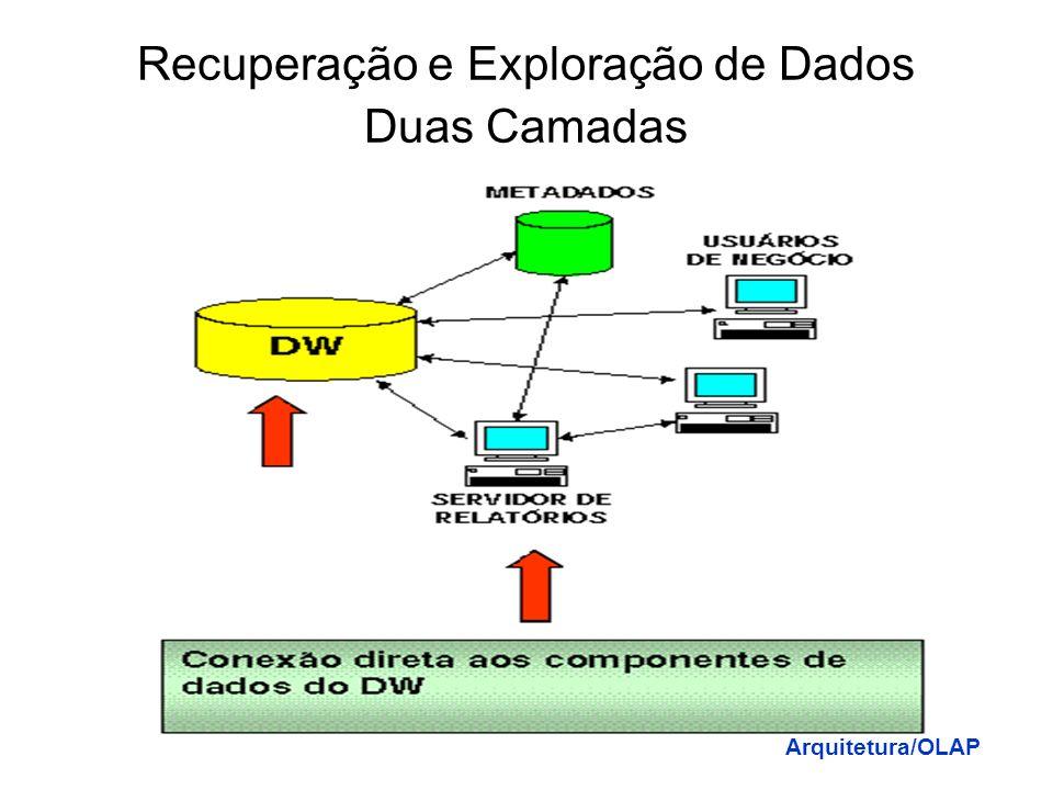 OLAP Services Hierarquias Múltiplas e não equilibradas Particionamento de dados Junção virtual de cubos Monitoração de utilização Membros calculados M