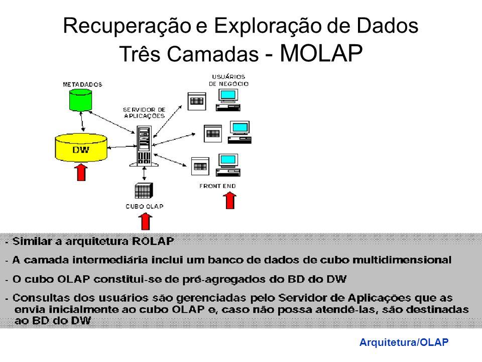 Recuperação e Exploração de Dados Três Camadas - ROLAP Arquitetura/OLAP