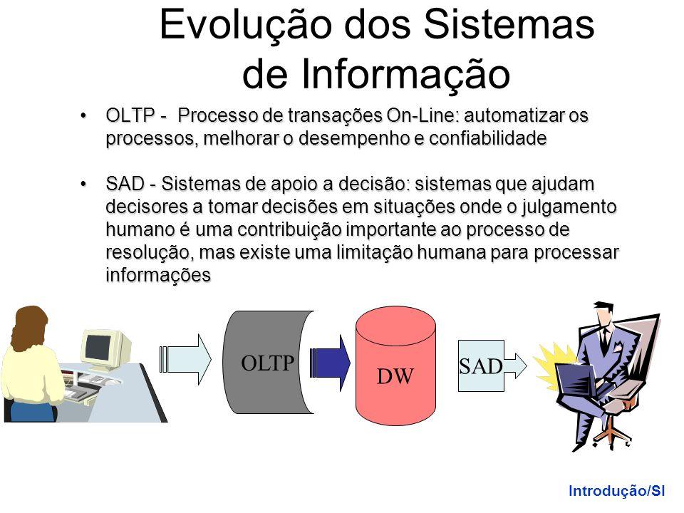 Sistemas Estratégicos Sistemas Suporte a Decisão Gestão da Informação Gestão Documental/Imagem Gestão do Conhecimento Sistemas de Informações Introduç