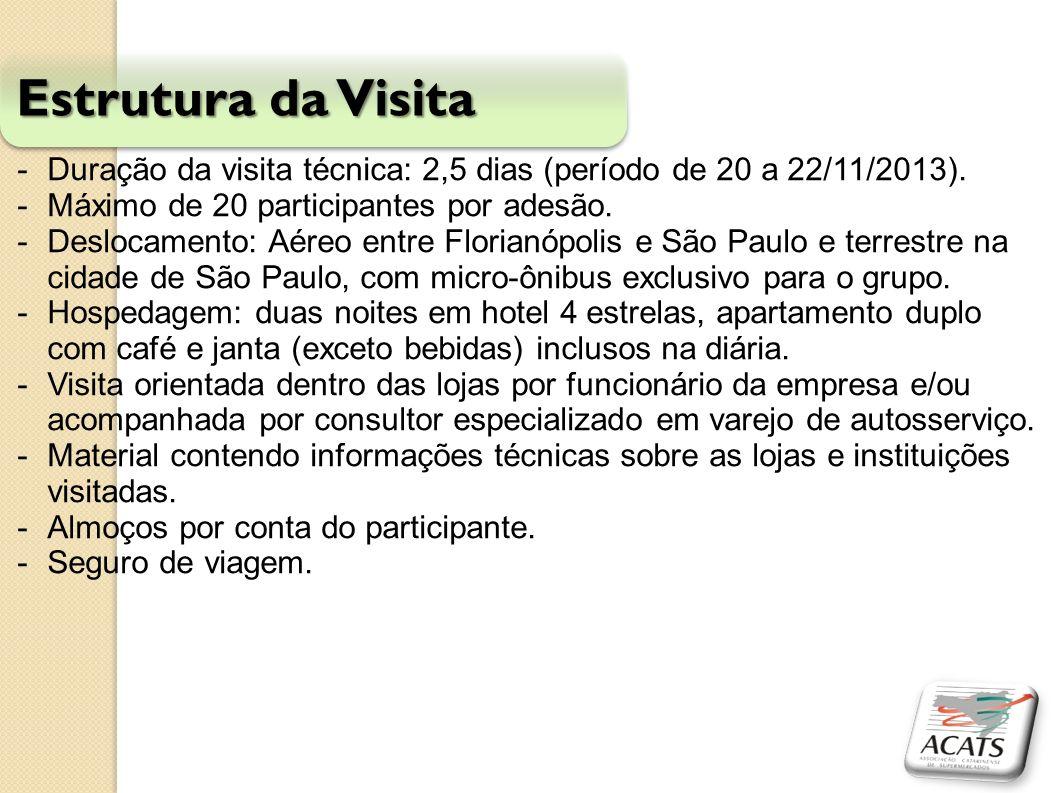 Estrutura da Visita -Duração da visita técnica: 2,5 dias (período de 20 a 22/11/2013). -Máximo de 20 participantes por adesão. -Deslocamento: Aéreo en