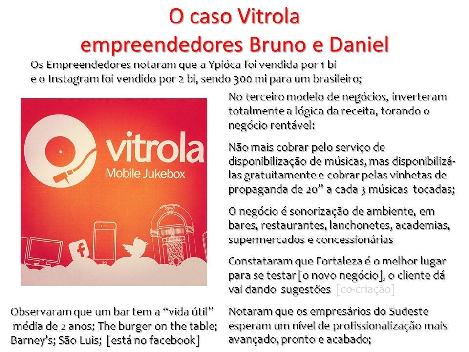 O caso Vitrola empreendedores Bruno e Daniel Os Empreendedores notaram que a Ypióca foi vendida por 1 bi e o Instagram foi vendido por 2 bi, sendo 300