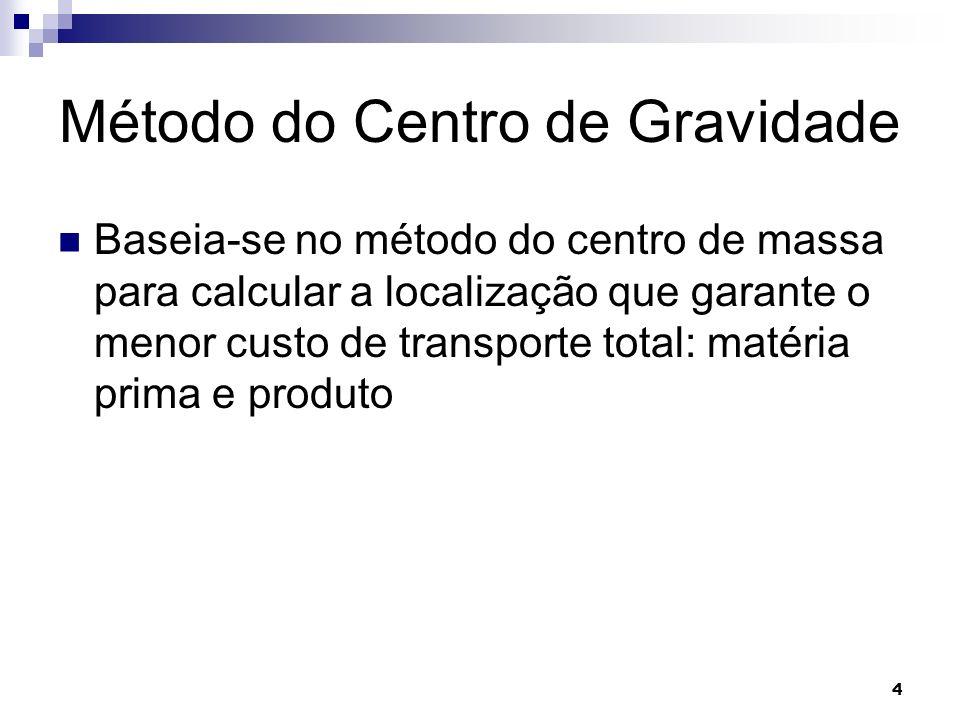 Método do Centro de Gravidade Baseia-se no método do centro de massa para calcular a localização que garante o menor custo de transporte total: matéria prima e produto 4