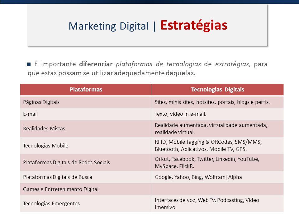 Marketing Digital | Estratégias É importante diferenciar plataformas de tecnologias de estratégias, para que estas possam se utilizar adequadamente da