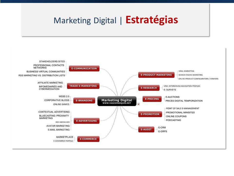 Marketing Digital | Estratégias