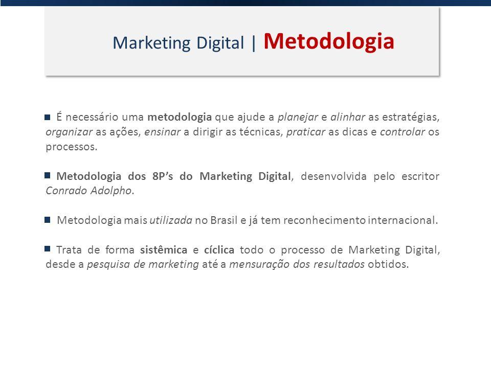 Marketing Digital | Metodologia É necessário uma metodologia que ajude a planejar e alinhar as estratégias, organizar as ações, ensinar a dirigir as t