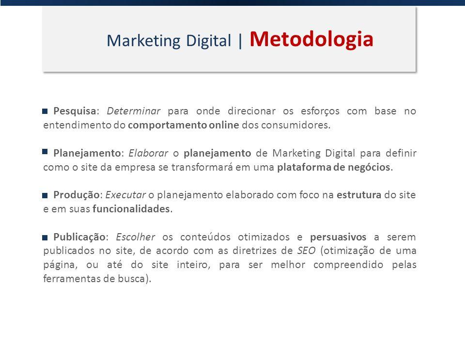 Marketing Digital | Metodologia Pesquisa: Determinar para onde direcionar os esforços com base no entendimento do comportamento online dos consumidore
