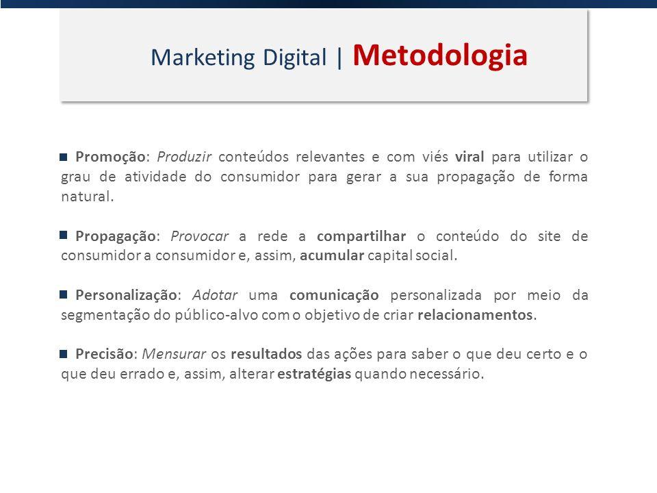 Marketing Digital | Metodologia Promoção: Produzir conteúdos relevantes e com viés viral para utilizar o grau de atividade do consumidor para gerar a