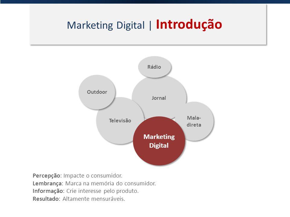 Jornal Marketing Digital | Introdução Televisão Outdoor Rádio Mala- direta Marketing Digital Percepção: Impacte o consumidor. Lembrança: Marca na memó