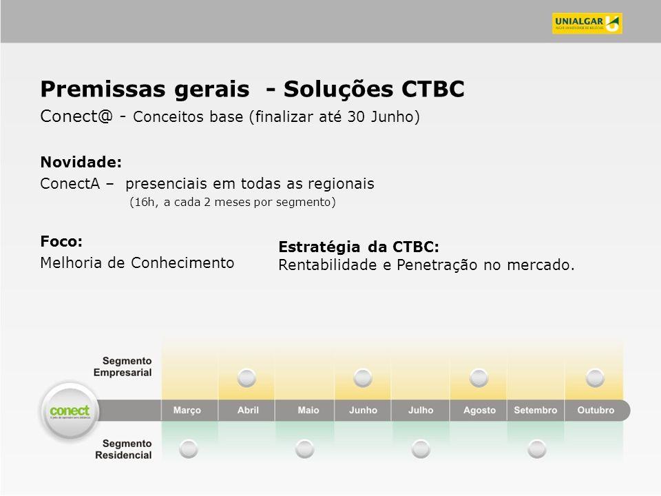 Premissas gerais - Soluções CTBC Conect@ - Conceitos base (finalizar até 30 Junho) Novidade: ConectA – presenciais em todas as regionais (16h, a cada