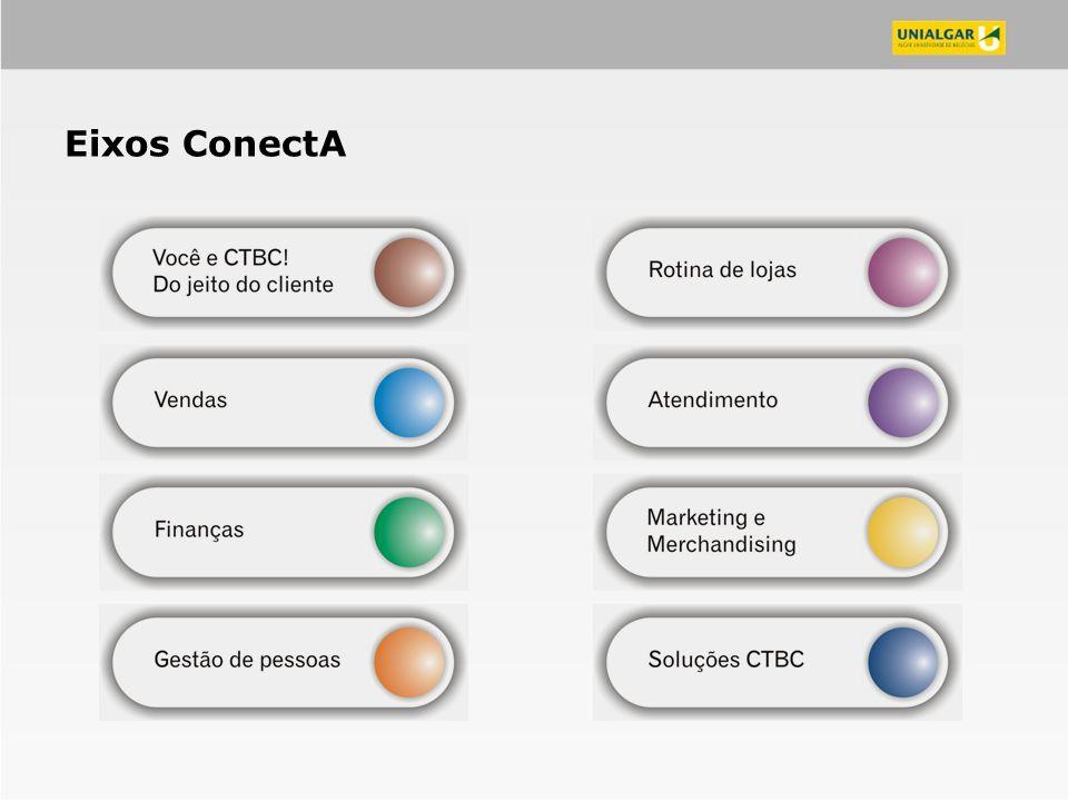 Eixos ConectA