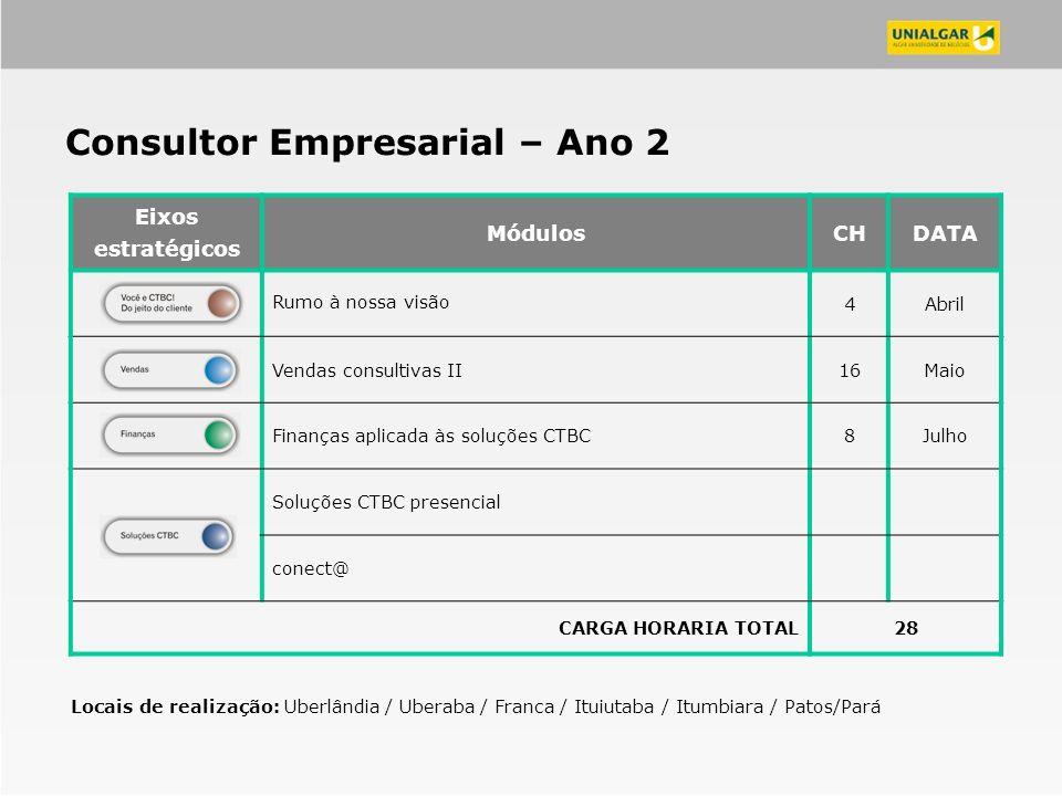 Eixos estratégicos MódulosCHDATA Rumo à nossa visão 4Abril Vendas consultivas II16Maio Finanças aplicada às soluções CTBC8Julho Soluções CTBC presenci